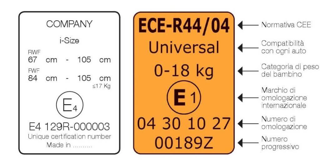 Le etichette di omologazione i-Size e R44/04 per seggiolini auto